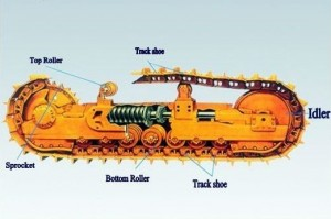 Heavy Equipment's Undercarriage parts